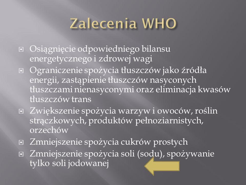 Zalecenia WHO Osiągnięcie odpowiedniego bilansu energetycznego i zdrowej wagi.