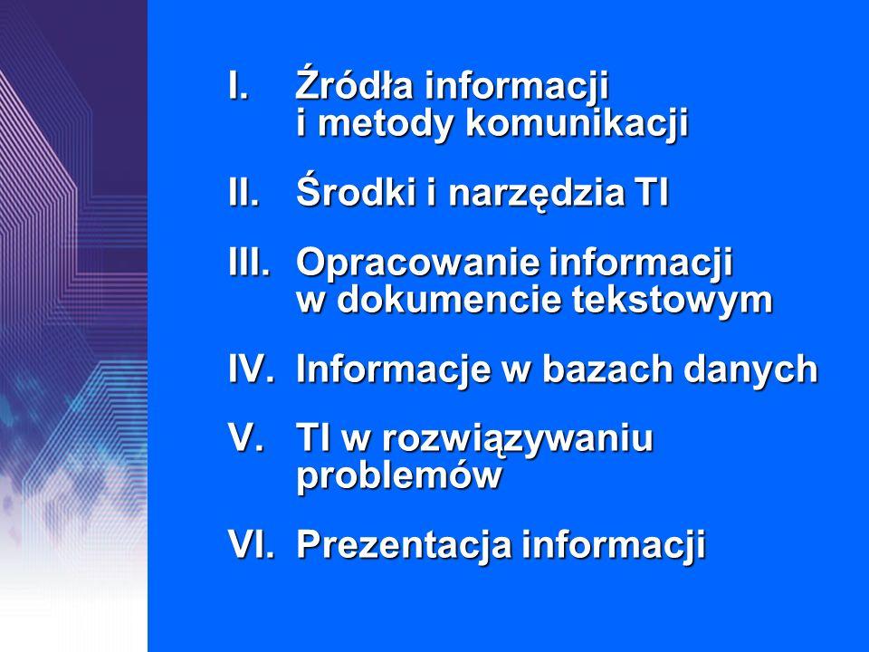 Źródła informacji i metody komunikacji