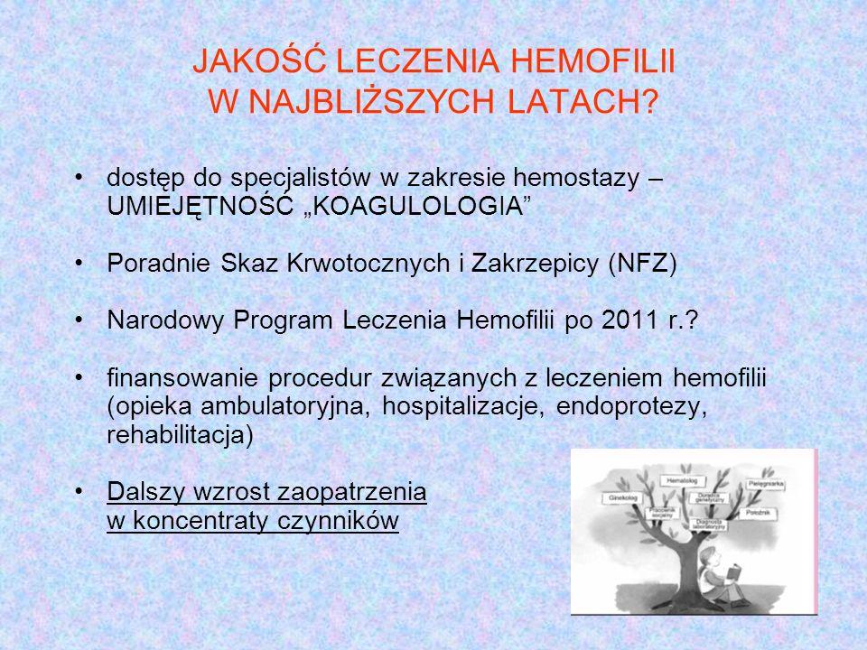 JAKOŚĆ LECZENIA HEMOFILII W NAJBLIŻSZYCH LATACH