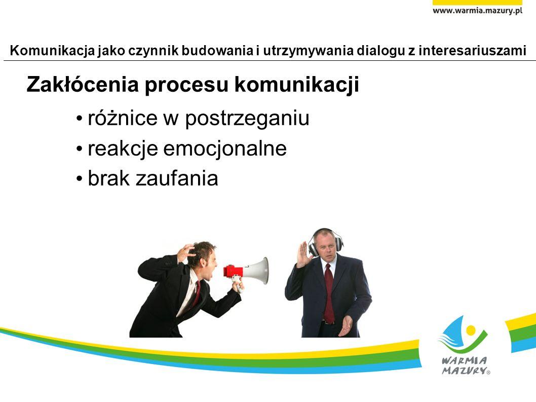 Zakłócenia procesu komunikacji różnice w postrzeganiu