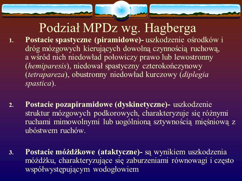 Podział MPDz wg. Hagberga
