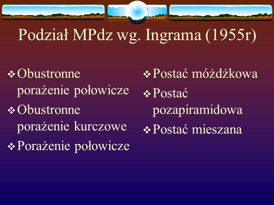 Podział MPdz wg. Ingrama (1955r)