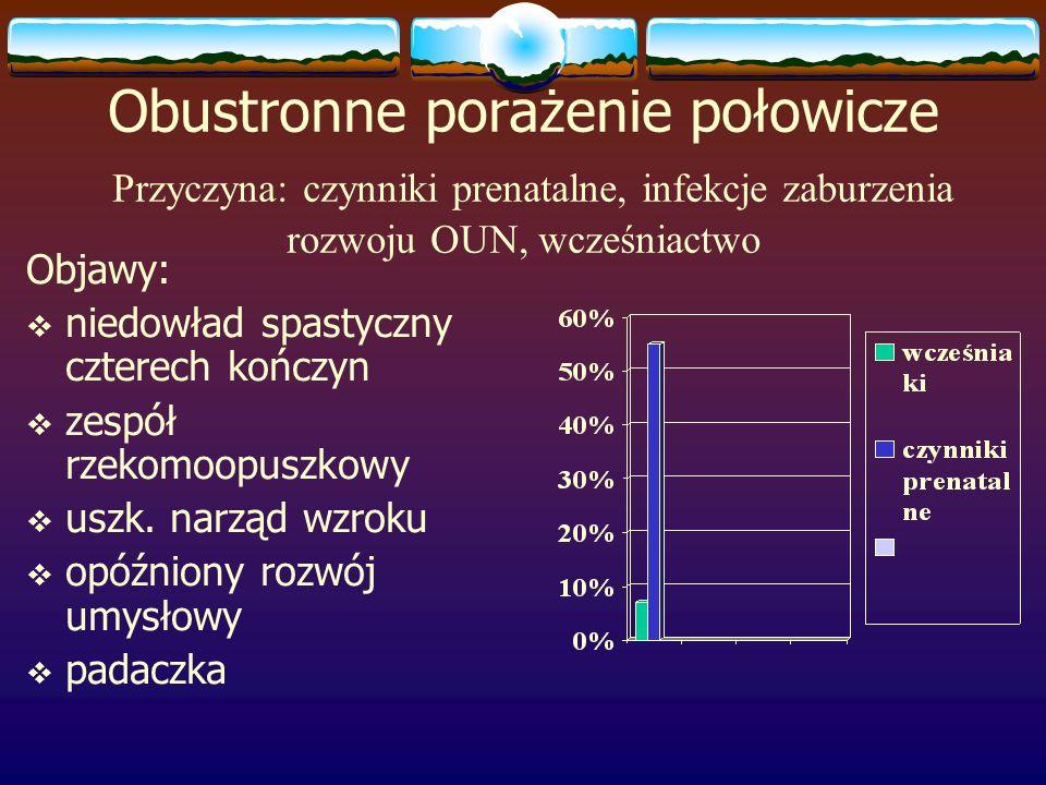 Obustronne porażenie połowicze Przyczyna: czynniki prenatalne, infekcje zaburzenia rozwoju OUN, wcześniactwo