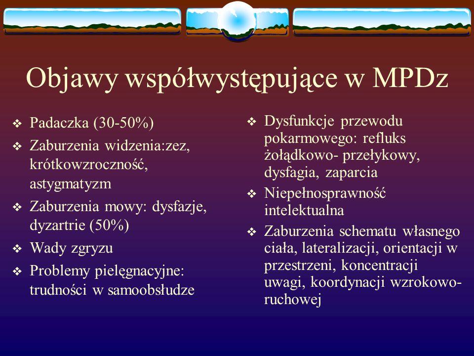 Objawy współwystępujące w MPDz