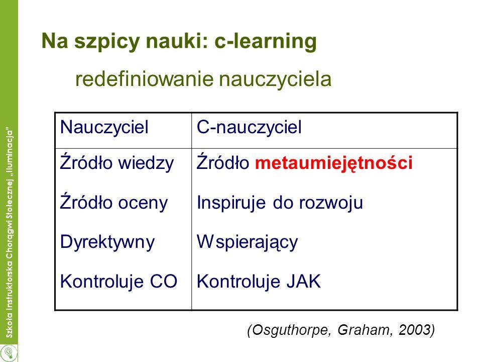 Na szpicy nauki: c-learning