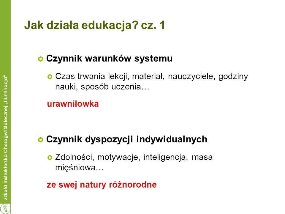 Jak działa edukacja cz. 1 Czynnik warunków systemu