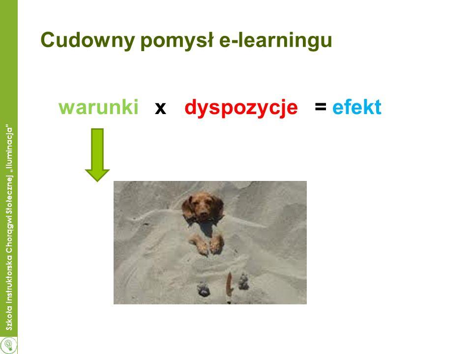 Cudowny pomysł e-learningu