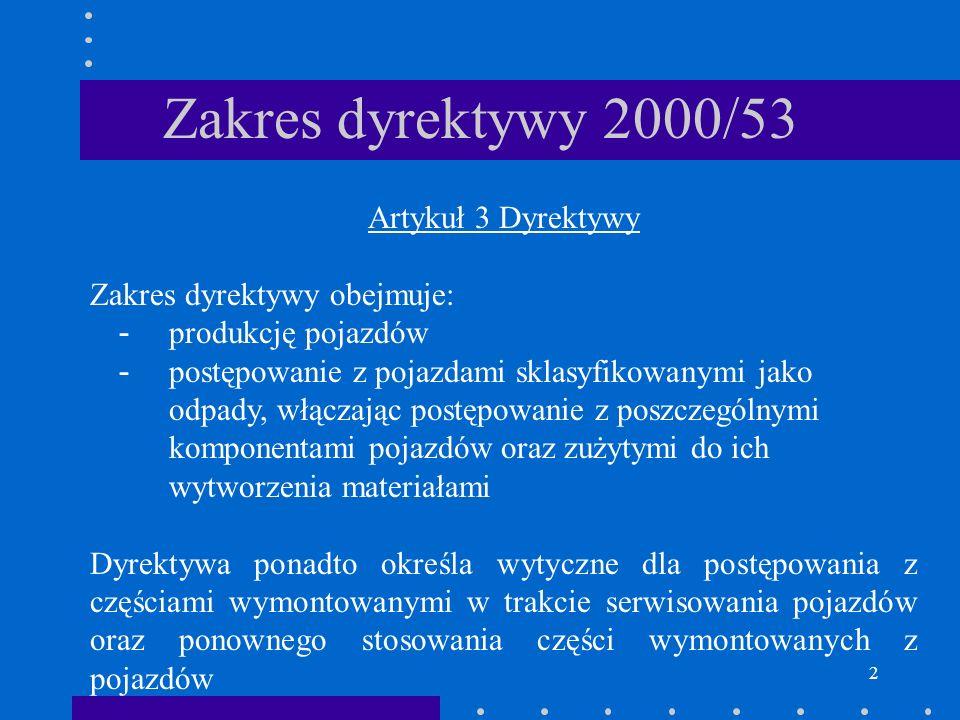 Zakres dyrektywy 2000/53 Artykuł 3 Dyrektywy