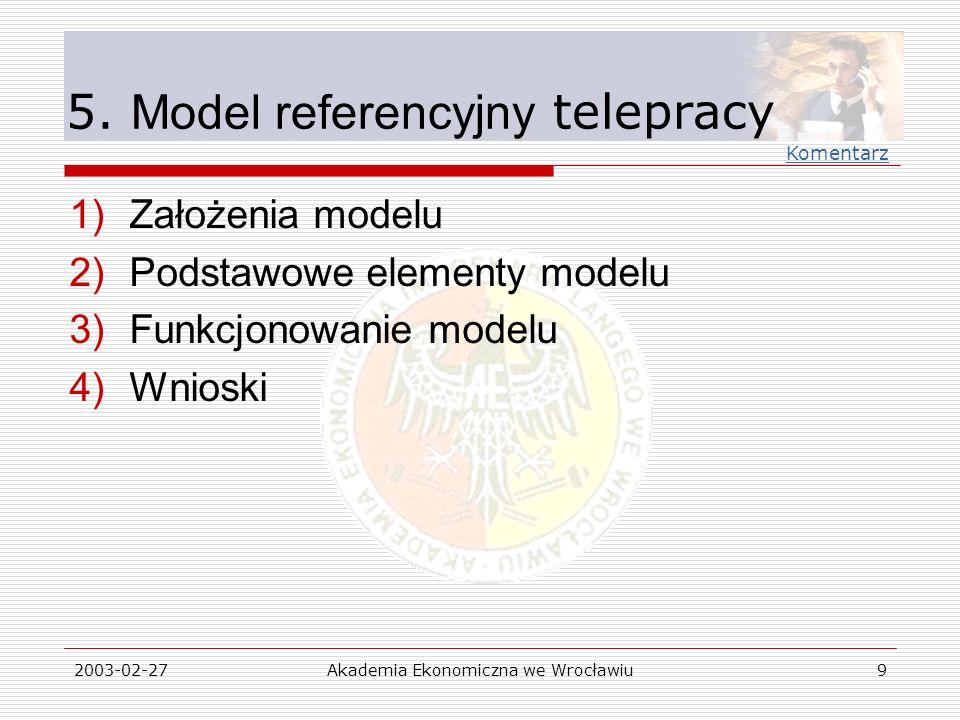 5. Model referencyjny telepracy