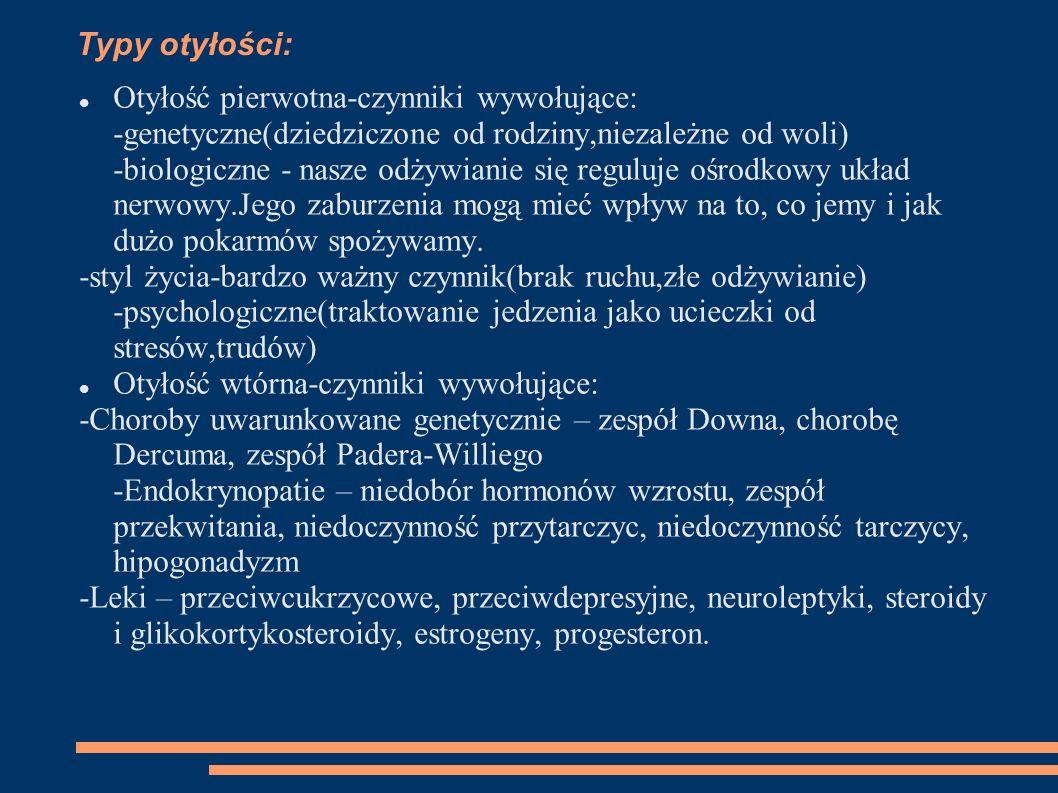 Typy otyłości: