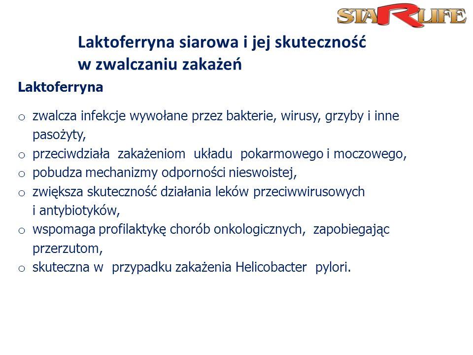 Laktoferryna siarowa i jej skuteczność w zwalczaniu zakażeń
