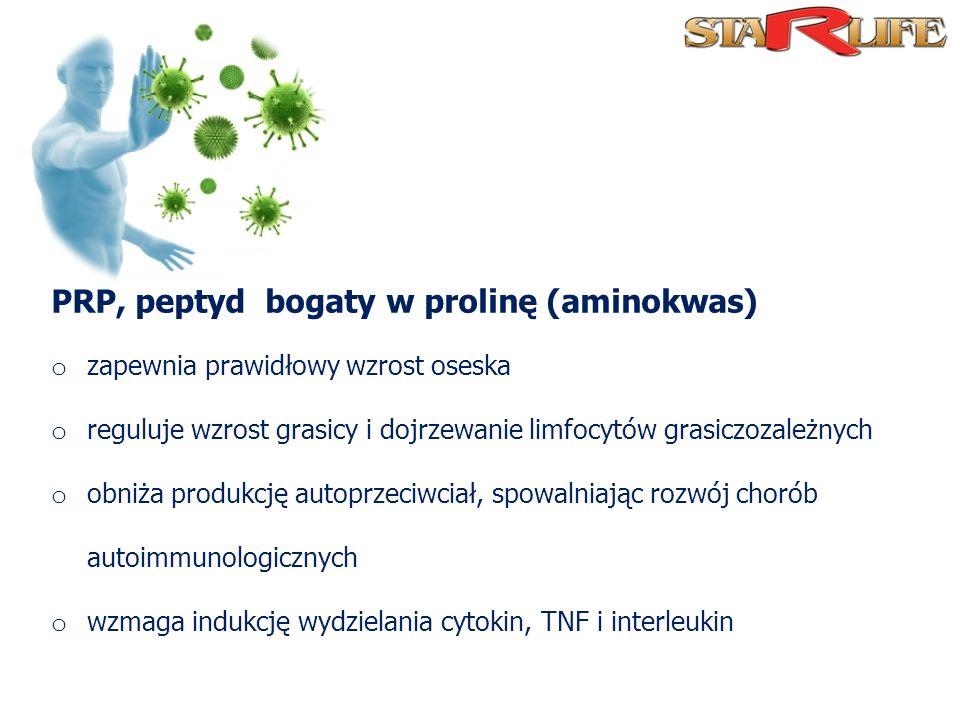 PRP, peptyd bogaty w prolinę (aminokwas)