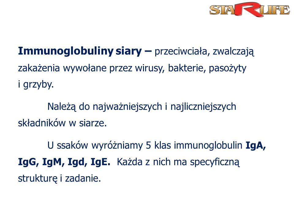 Immunoglobuliny siary – przeciwciała, zwalczają zakażenia wywołane przez wirusy, bakterie, pasożyty i grzyby.