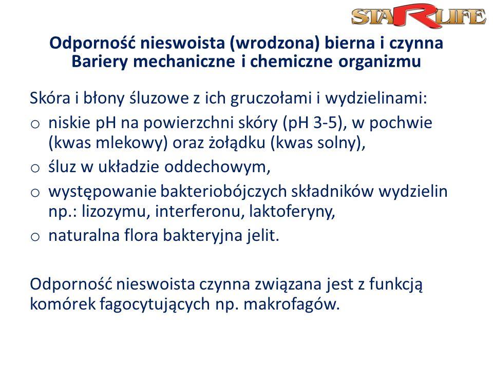 Odporność nieswoista (wrodzona) bierna i czynna Bariery mechaniczne i chemiczne organizmu