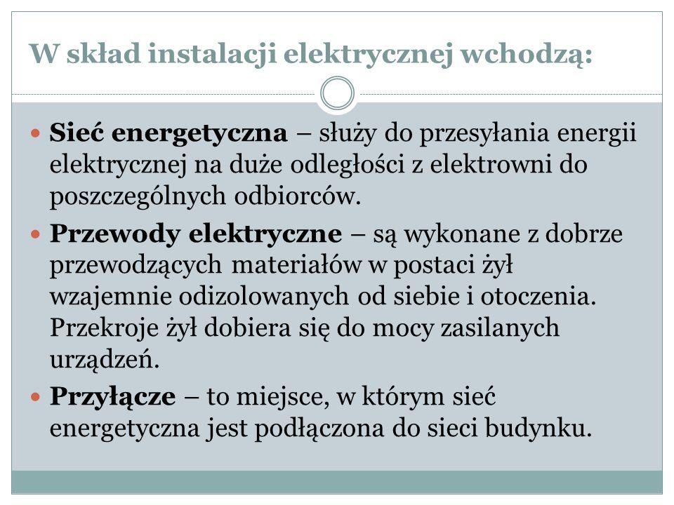 W skład instalacji elektrycznej wchodzą: