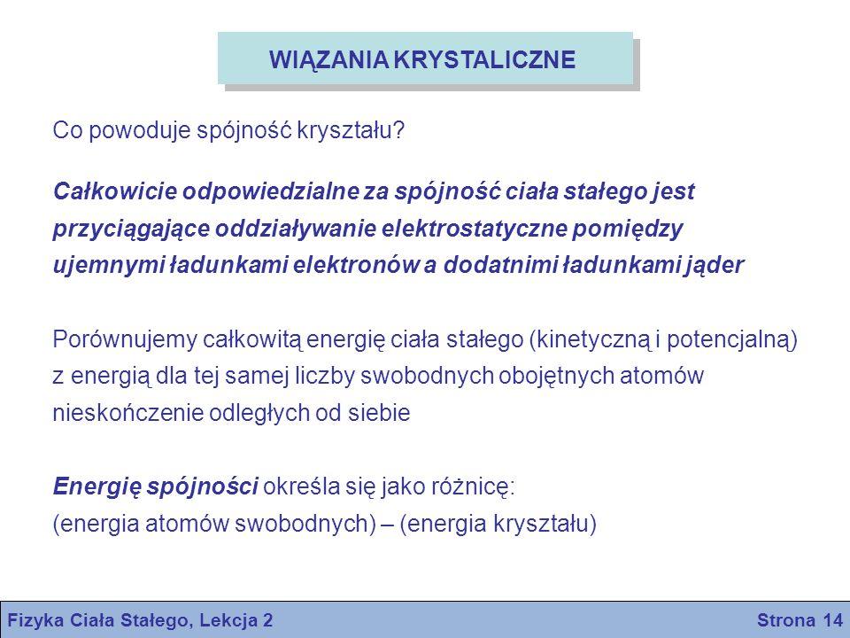 Fizyka Ciała Stałego, Lekcja 2 Strona 14