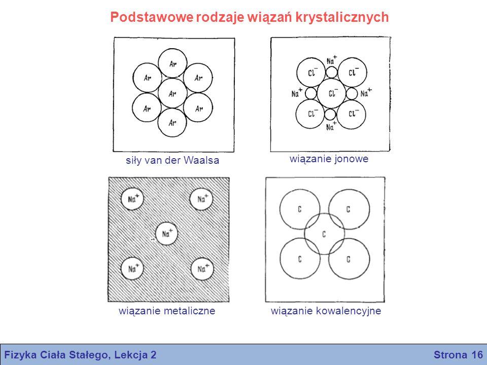 Fizyka Ciała Stałego, Lekcja 2 Strona 16
