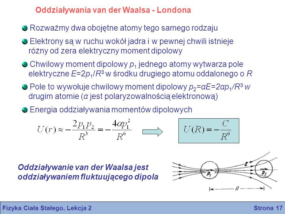 Fizyka Ciała Stałego, Lekcja 2 Strona 17