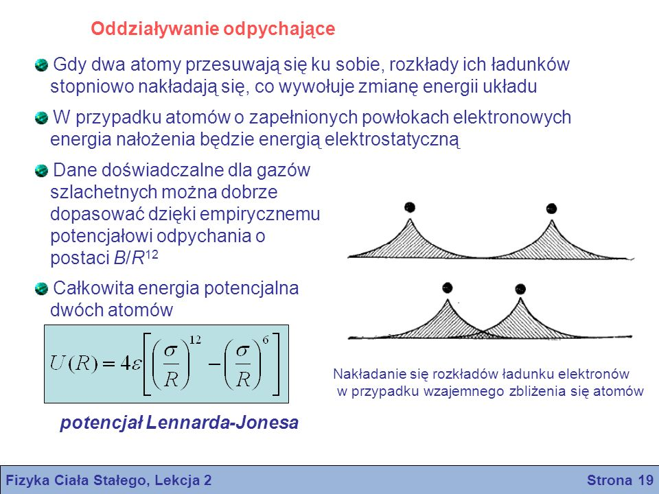 Fizyka Ciała Stałego, Lekcja 2 Strona 19