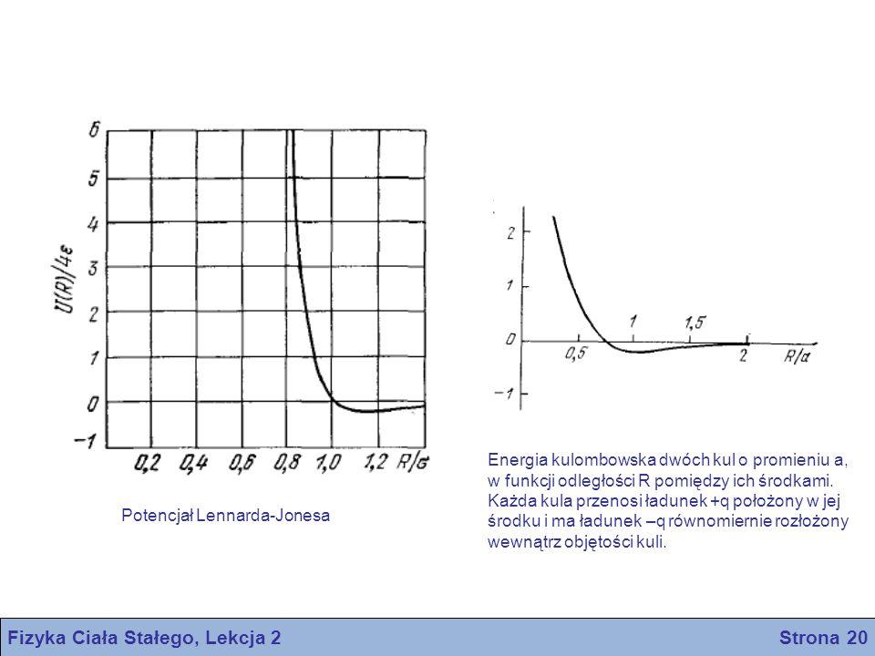 Fizyka Ciała Stałego, Lekcja 2 Strona 20