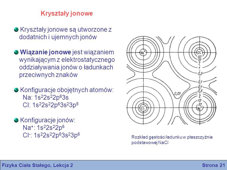 Fizyka Ciała Stałego, Lekcja 2 Strona 21