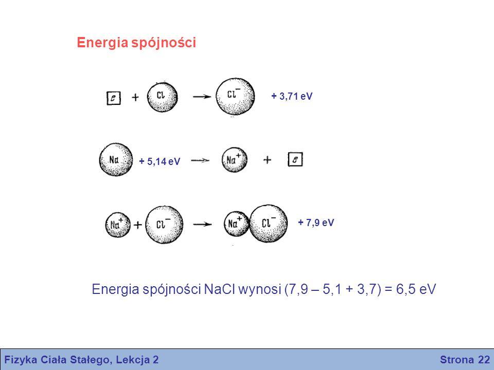Fizyka Ciała Stałego, Lekcja 2 Strona 22