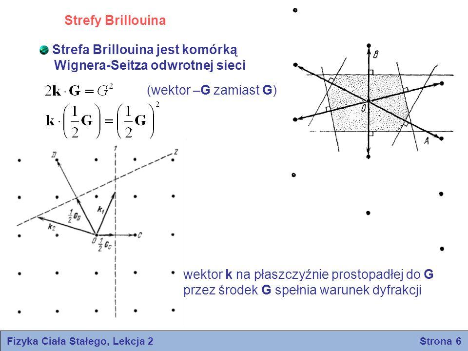 Fizyka Ciała Stałego, Lekcja 2 Strona 6