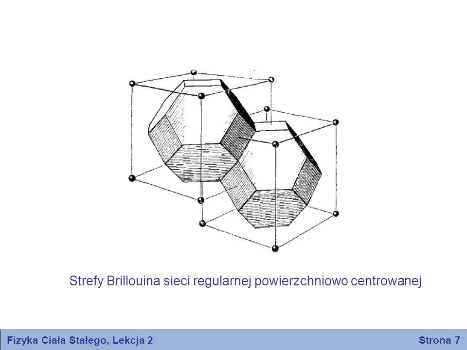 Fizyka Ciała Stałego, Lekcja 2 Strona 7