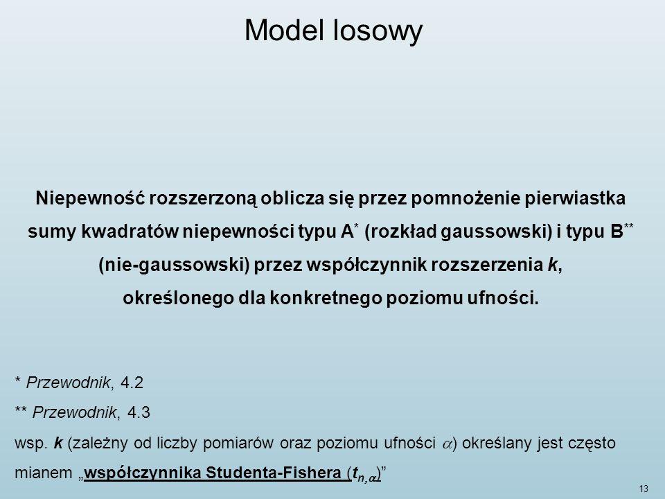 Model losowy