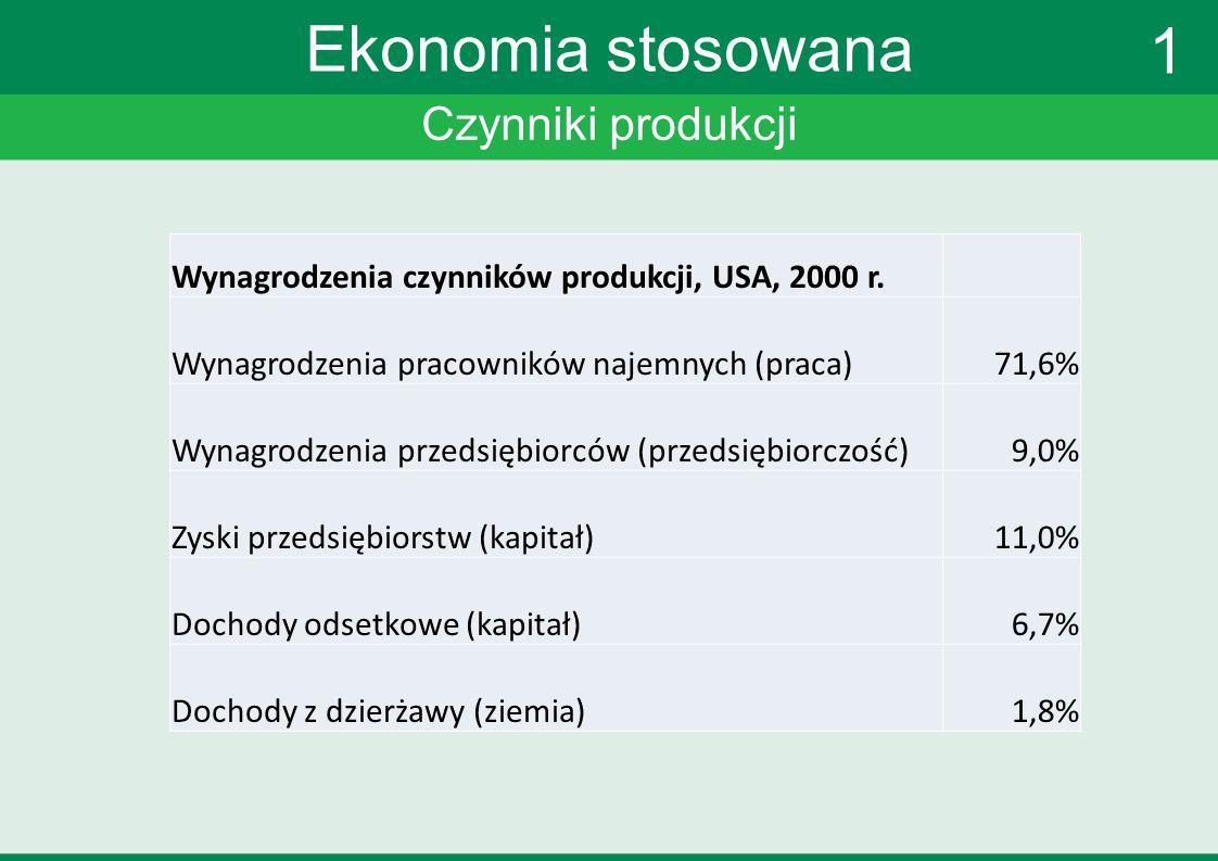 Ekonomia stosowana 1 Czynniki produkcji