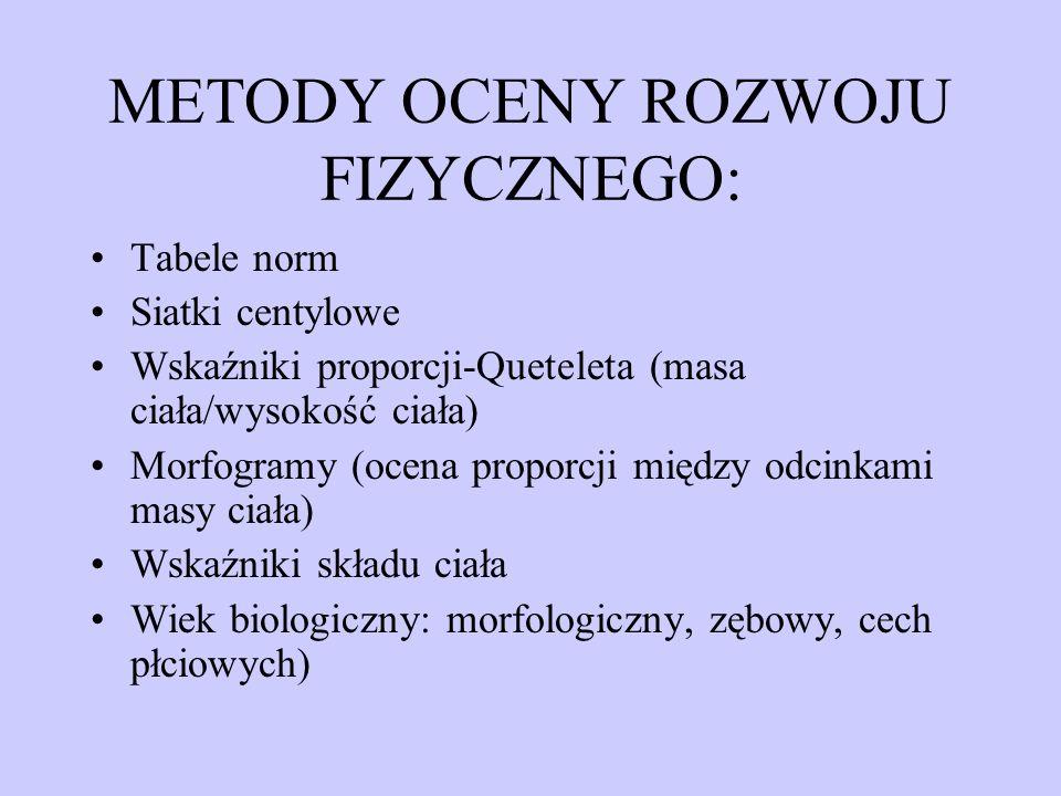 METODY OCENY ROZWOJU FIZYCZNEGO: