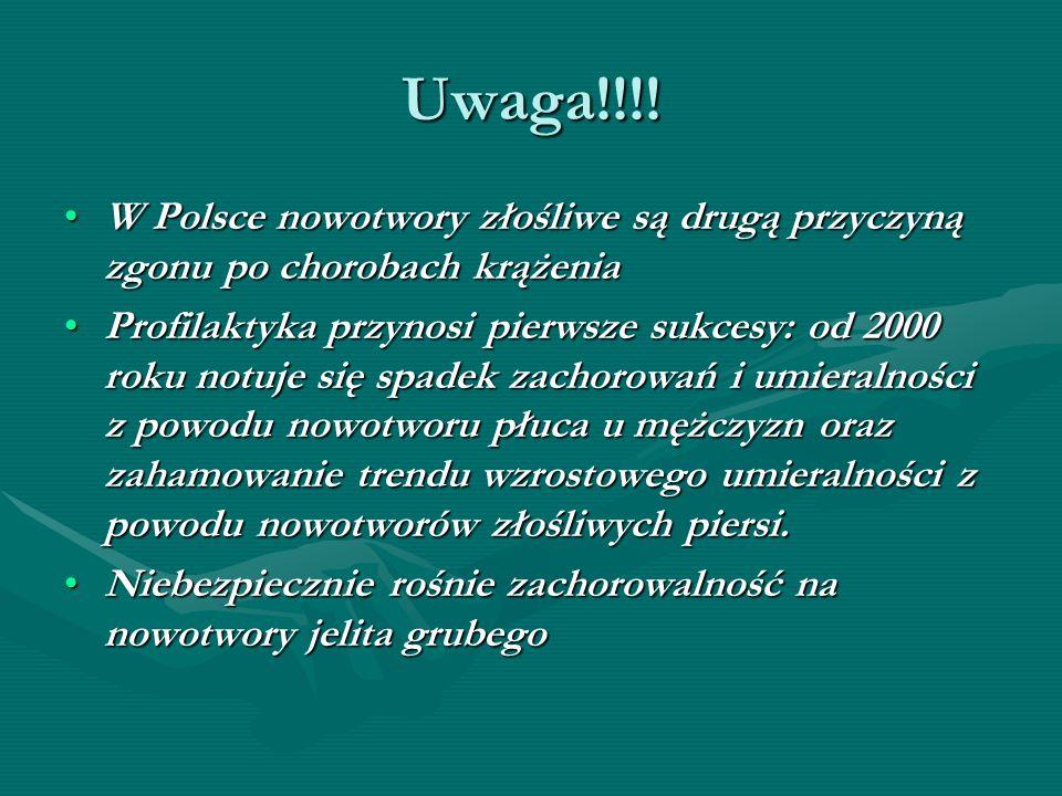 Uwaga!!!! W Polsce nowotwory złośliwe są drugą przyczyną zgonu po chorobach krążenia.