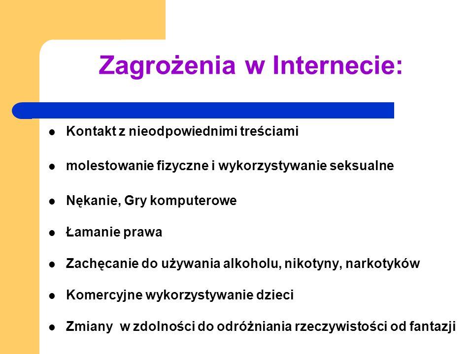 Zagrożenia w Internecie:
