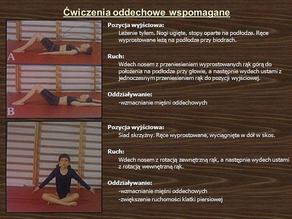 Ćwiczenia oddechowe wspomagane