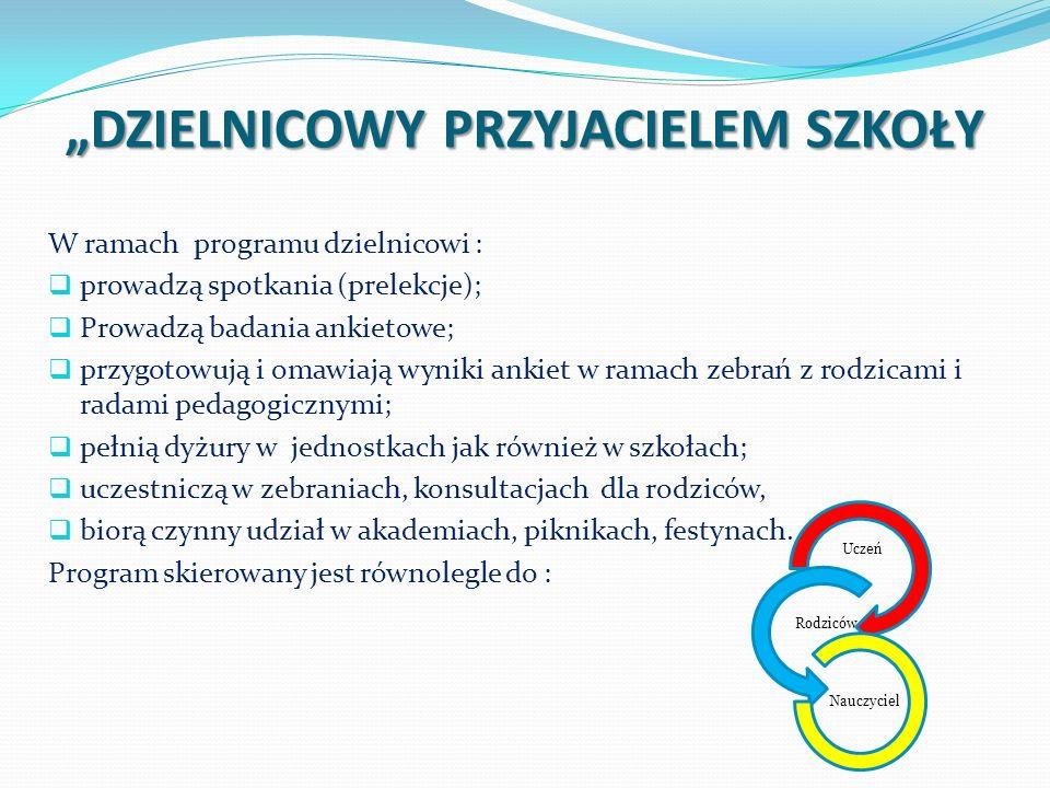 """""""DZIELNICOWY PRZYJACIELEM SZKOŁY"""
