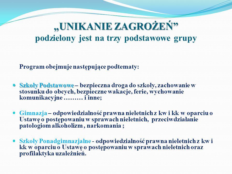 """""""UNIKANIE ZAGROŻEŃ podzielony jest na trzy podstawowe grupy"""