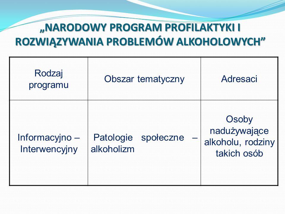 """""""NARODOWY PROGRAM PROFILAKTYKI I ROZWIĄZYWANIA PROBLEMÓW ALKOHOLOWYCH"""