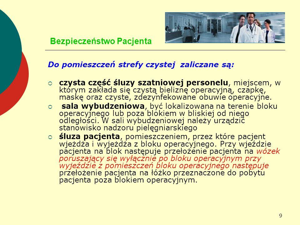 Bezpieczeństwo Pacjenta