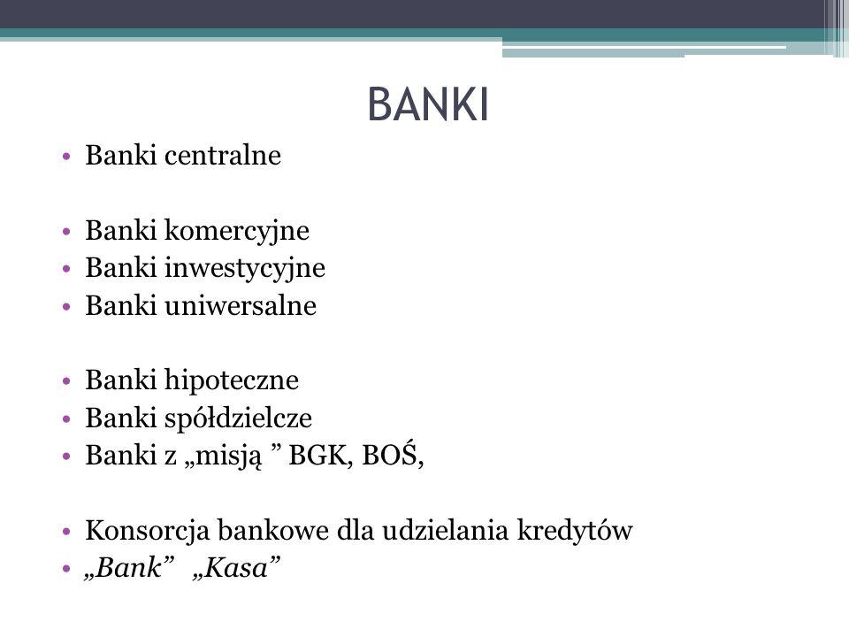BANKI Banki centralne Banki komercyjne Banki inwestycyjne