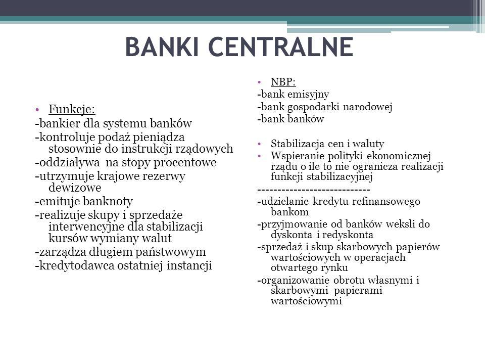 BANKI CENTRALNE Funkcje: -bankier dla systemu banków
