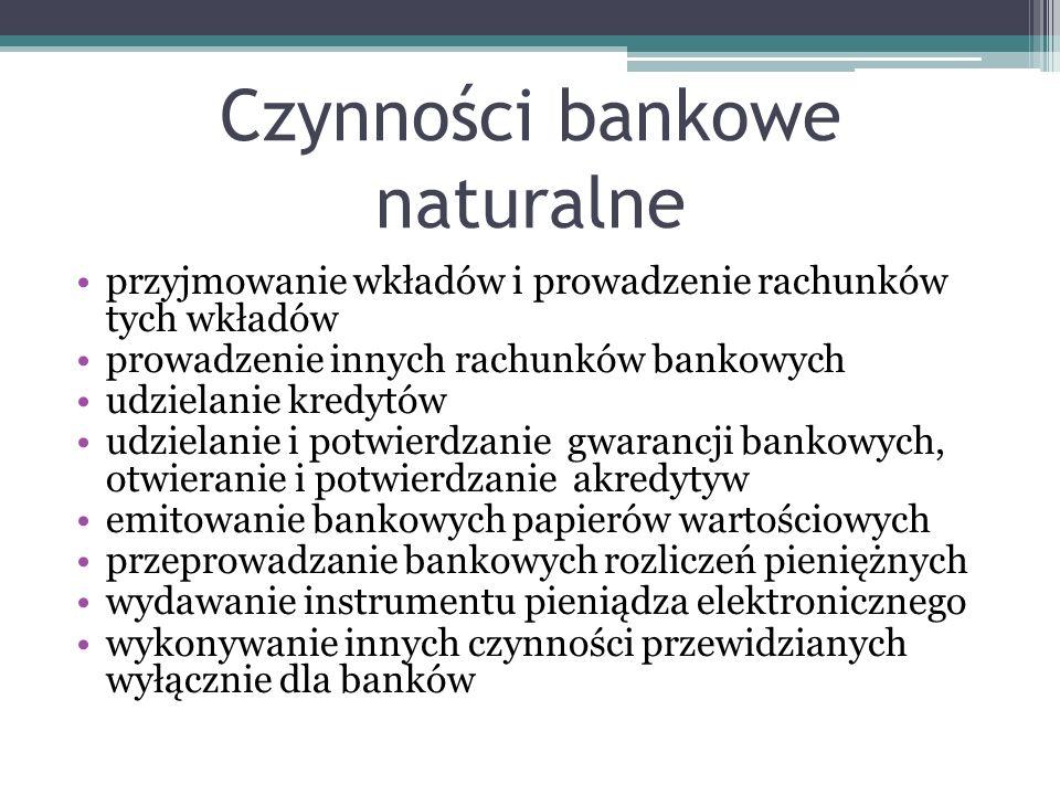 Czynności bankowe naturalne