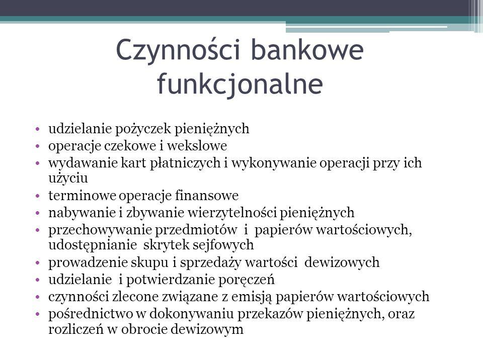 Czynności bankowe funkcjonalne