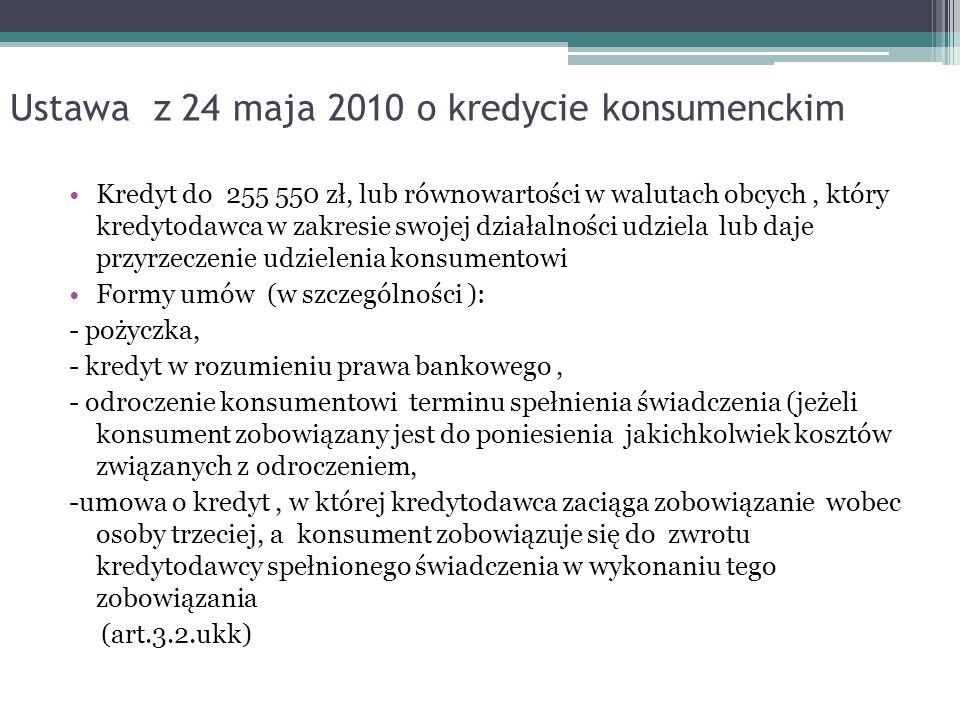 Ustawa z 24 maja 2010 o kredycie konsumenckim