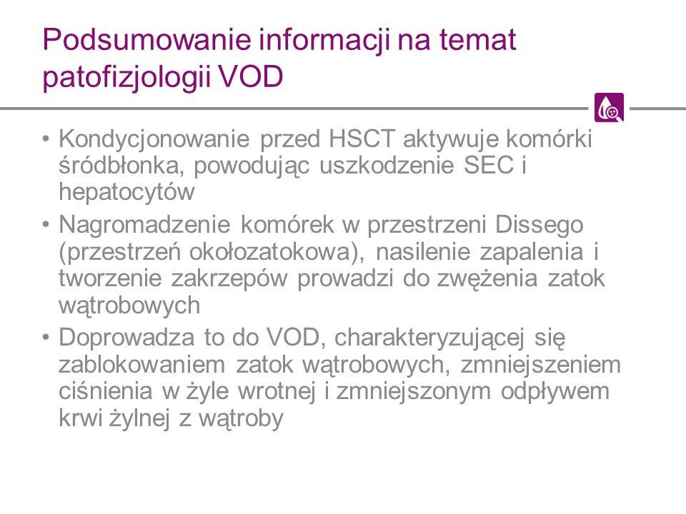 Podsumowanie informacji na temat patofizjologii VOD