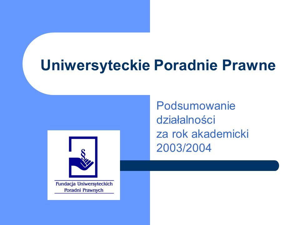 Uniwersyteckie Poradnie Prawne