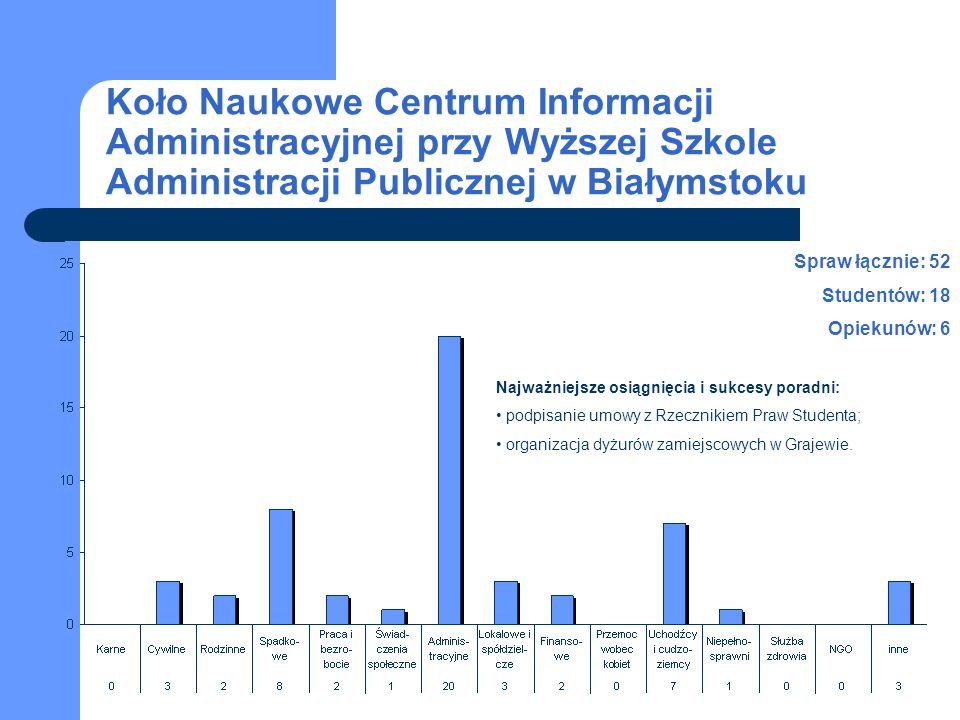 Koło Naukowe Centrum Informacji Administracyjnej przy Wyższej Szkole Administracji Publicznej w Białymstoku