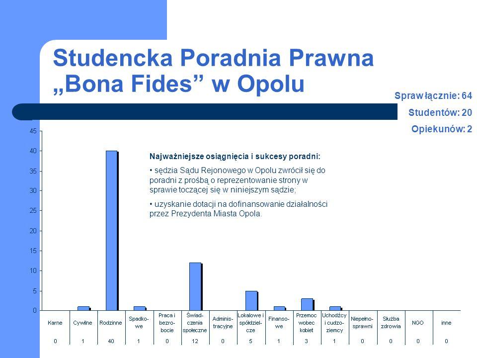 "Studencka Poradnia Prawna ""Bona Fides w Opolu"