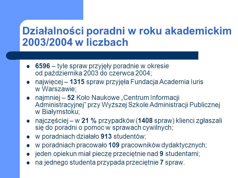 Działalności poradni w roku akademickim 2003/2004 w liczbach