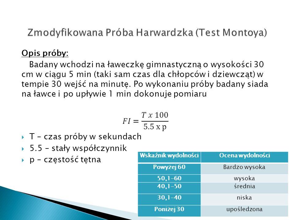 Zmodyfikowana Próba Harwardzka (Test Montoya)