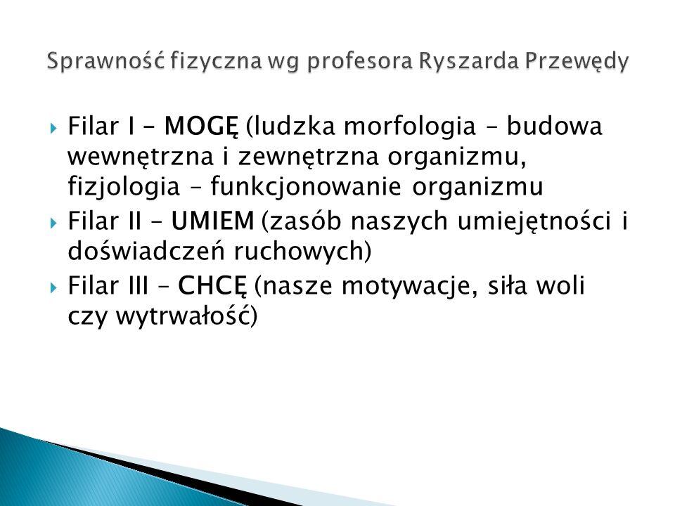 Sprawność fizyczna wg profesora Ryszarda Przewędy